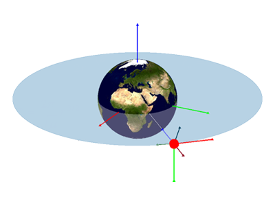 Fundamentals of Space Orbits